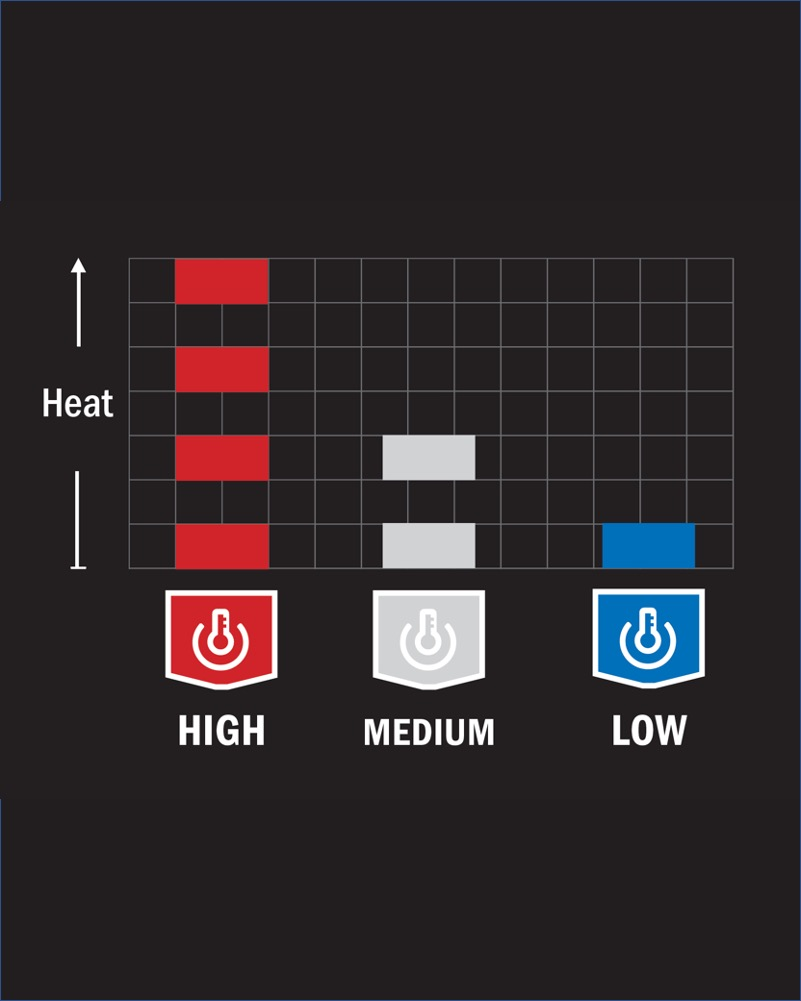 heated-jacket-heat-settings-graphic